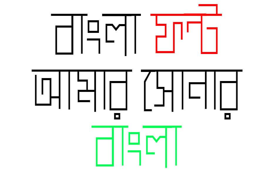 ChaturangaMJ font download